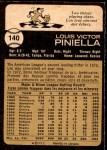 1973 O-Pee-Chee #140  Lou Piniella  Back Thumbnail