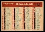 1959 Topps #8   Phillies Team Checklist Back Thumbnail