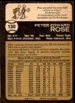 1973 O-Pee-Chee #130  Pete Rose  Back Thumbnail