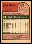 1975 O-Pee-Chee #93  Davey Lopes  Back Thumbnail