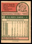 1975 O-Pee-Chee #186  Willie Crawford  Back Thumbnail