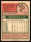 1975 O-Pee-Chee #160  Graig Nettles  Back Thumbnail