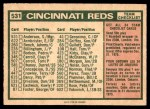 1975 O-Pee-Chee #531   -  Sparky Anderson Reds Team Checklist Back Thumbnail
