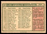 1975 O-Pee-Chee #361   -  Walter Alston Dodgers Team Checklist Back Thumbnail