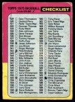 1975 O-Pee-Chee #646   Checklist 5 Front Thumbnail