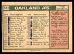 1975 O-Pee-Chee #561   -  Al Dark Athletics Team Checklist Back Thumbnail