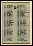 1979 O-Pee-Chee #353   Checklist 251-374 Back Thumbnail
