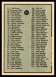 1979 O-Pee-Chee #121   Checklist 1-125 Back Thumbnail