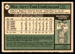 1979 O-Pee-Chee #26  Tom Underwood  Back Thumbnail
