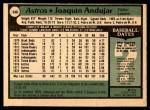 1979 O-Pee-Chee #246  Joaquin Andujar  Back Thumbnail
