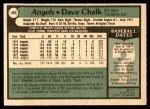 1979 O-Pee-Chee #362  Dave Chalk  Back Thumbnail