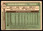 1976 O-Pee-Chee #379  Ken Boswell  Back Thumbnail