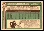 1976 O-Pee-Chee #418  Jose Morales  Back Thumbnail