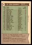 1976 O-Pee-Chee #581   -  Red Schoendienst Cardinals Team Checklist Back Thumbnail
