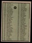 1979 Topps #353   Checklist 3 Back Thumbnail