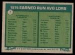 1977 Topps #7   -  Mark Fidrych / John Denny ERA Leaders   Back Thumbnail