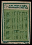 1977 Topps #277   1976 NL Championship  - Reds Sweep Phillies 3 in Row Back Thumbnail