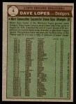 1976 Topps #4   -  Dave Lopes Record Breaker Back Thumbnail