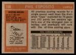1972 Topps #150  Phil Esposito  Back Thumbnail