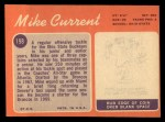 1970 Topps #198  Mike Current  Back Thumbnail