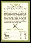 1963 Fleer #23  Vic Power  Back Thumbnail