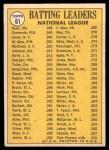 1970 Topps #61   -  Roberto Clemente / Pete Rose / Cleon Jones NL Batting Leaders Back Thumbnail