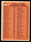 1966 Topps #215   -  Roberto Clemente / Willie Mays / Hank Aaron NL Batting Leaders Back Thumbnail