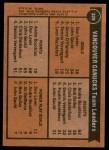 1975 Topps #329   -  Don Lever / Andre Boudrias Canucks Leaders Back Thumbnail