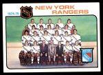 1975 Topps #94   Rangers Team Checklist Front Thumbnail