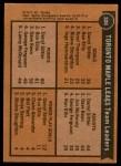 1975 Topps #328   -  Darryl Sittler Maple Leafs Leaders Back Thumbnail