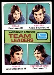 1975 Topps #329   -  Don Lever / Andre Boudrias Canucks Leaders Front Thumbnail