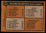 1975 Topps #330   -  Tom Williams / Garnet Bailey Capitals Leaders Back Thumbnail