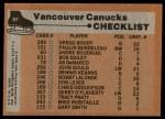 1975 Topps #97   Canucks Team Checklist Back Thumbnail