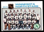 1975 Topps #89   North Stars Team Checklist Front Thumbnail