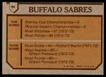 1973 Topps #94   Sabres Team Back Thumbnail