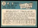 1965 Topps #302  Al Stanek  Back Thumbnail