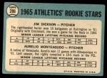 1965 Topps #286   -  Jim Dickson / Aurelio Monteagudo Athletics Rookies Back Thumbnail