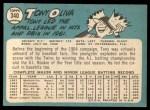 1965 Topps #340  Tony Oliva  Back Thumbnail
