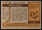 1973 Topps #63  Fran Huck   Back Thumbnail