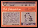 1970 Topps #253  Les Josephson  Back Thumbnail