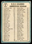1965 Topps #5   -  Brooks Robinson / Mickey Mantle / Harmon Killebrew / Dick Stuart AL RBI Leaders Back Thumbnail