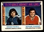 1974 O-Pee-Chee NHL #4   -  Doug Favell / Bernie Parent Goals Against Front Thumbnail