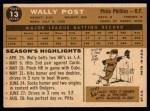 1960 Topps #13  Wally Post  Back Thumbnail