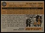 1960 Topps #124   -  Jim Donohue Rookie Star Back Thumbnail