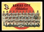 1959 Topps #172   Athletics Team Checklist Front Thumbnail