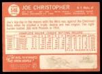 1964 Topps #546  Joe Christopher  Back Thumbnail