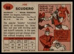 1957 Topps #98  Joe Scudero  Back Thumbnail