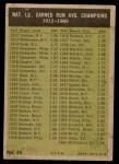 1961 Topps #45   -  Don Drysdale / Bob Friend / Mike McCormick / Stan Williams / Ernie Broglio NL ERA Leaders Back Thumbnail