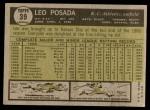 1961 Topps #39  Leo Posada  Back Thumbnail