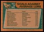 1978 Topps #68   -  Ken Dryden / Bernie Parent / Gilles Gilbert League Leaders Back Thumbnail
